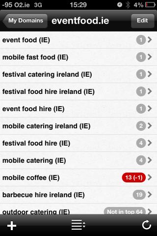 Festival Food Ireland