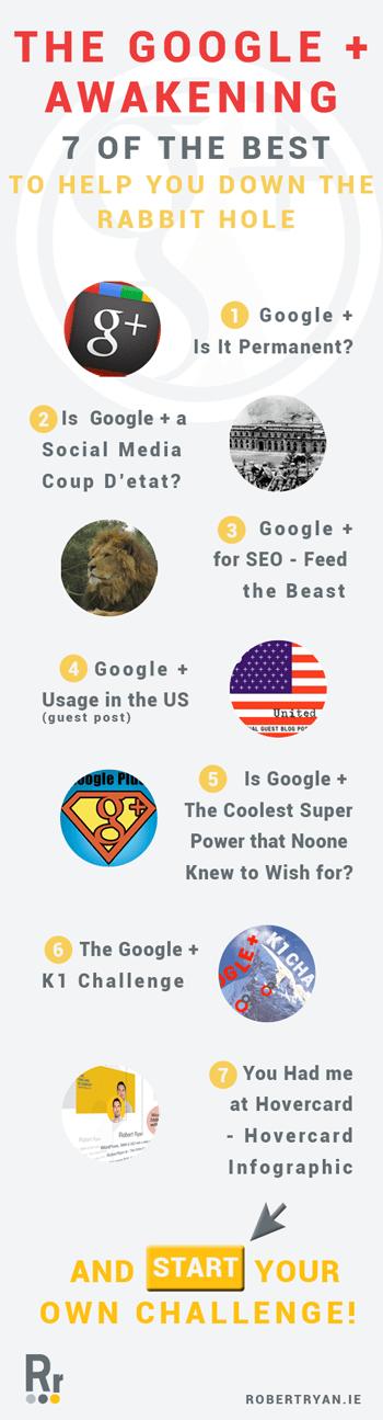 Google Plus Awakening - Go Down The Rabbit Hole