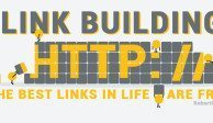 Link Building - The Best Links in Life Are Free