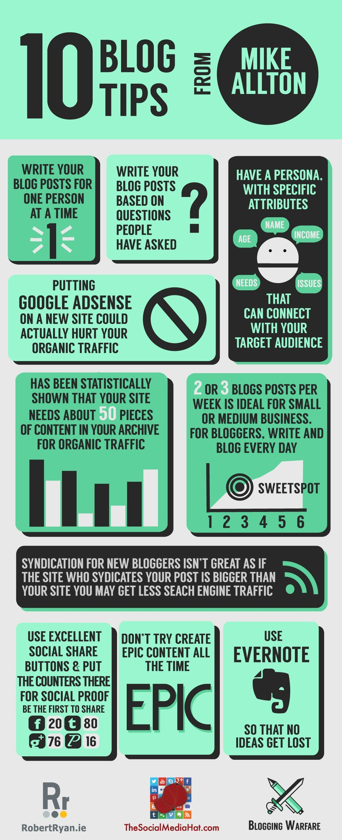 10 Blog Tips from Mike Allton - Infographic