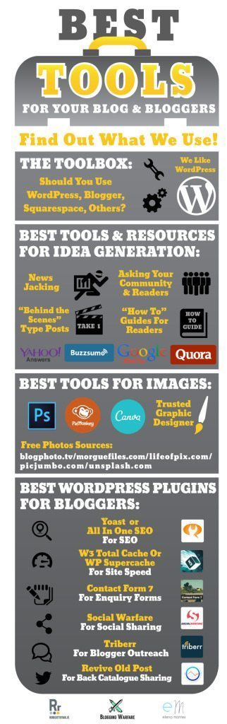 Best Tools for Bloggers - Infographic -Blogging Tips