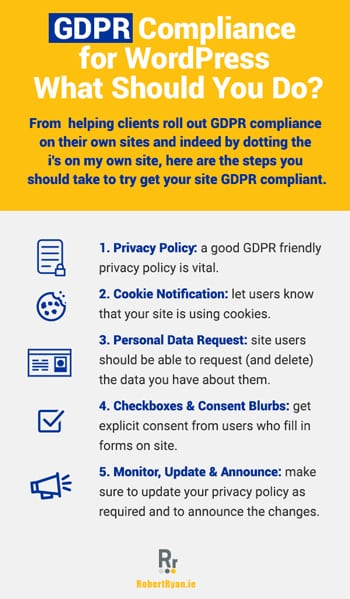 GDPR Compliance for WordPress - GDPR Guide