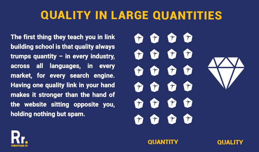 Backlinks for SEO - quality over quantity